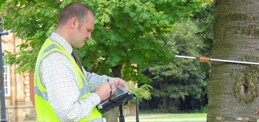 Know Your Land through a Topographic Survey
